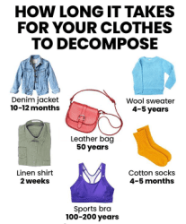 How long it takes for your clothes to decompose!?