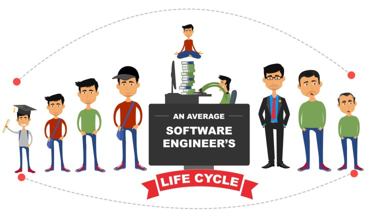 Full Lifecycle Of A Software Engineer