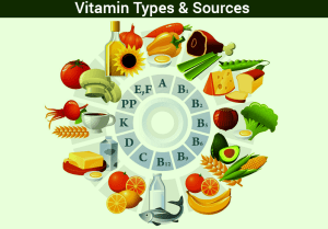 vitamin-sources