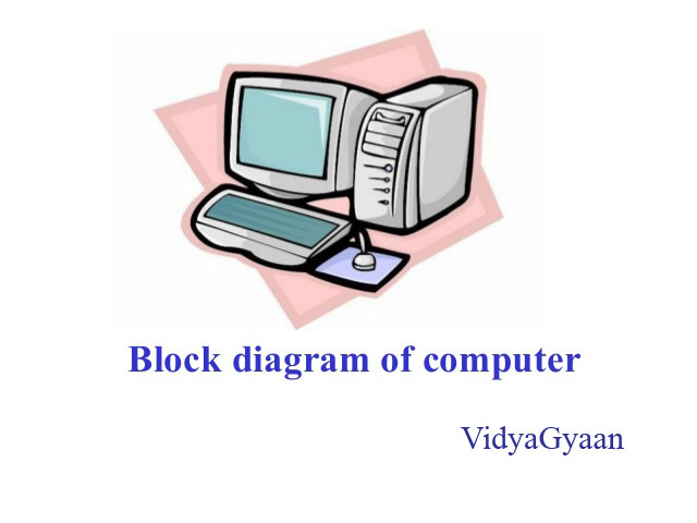 block diagram of computer and its various components vidyagyaanblock diagram of computer and its various components