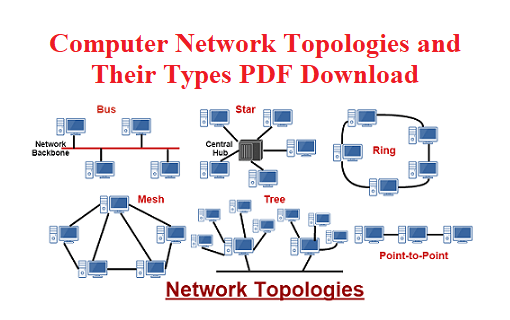 Computer Network Topologies And Their Types Pdf Download Vidyagyaan