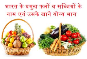 भारत के प्रमुख फलों व सब्जियों के नाम एवं उसके खाने योग्य भाग