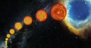 stellar evolution hindi