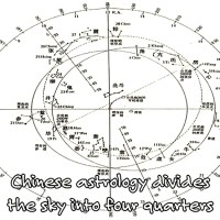 A Brief Introduction to Ancient Chinese Cosmology