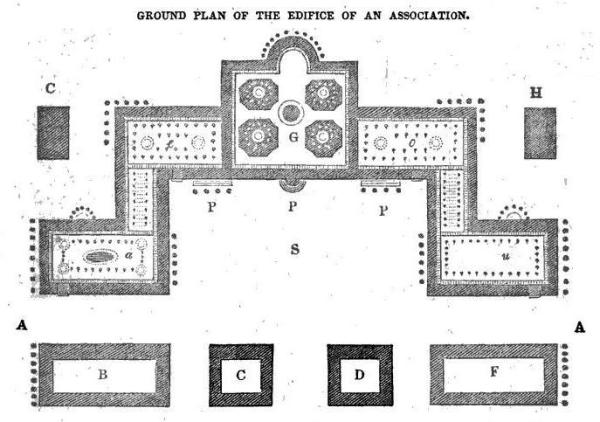 Ground_plan_of_the_edifice_of_an_association