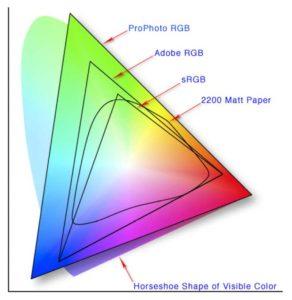 Renk alanı