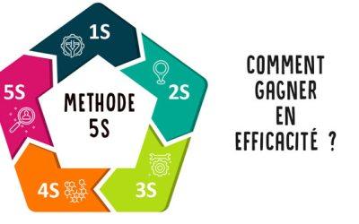Comment gagner en efficacité grâce à la méthode 5S ?