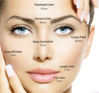 Plastic Surgeon at Vijan Hospital