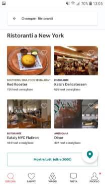 Airbnb Gastronomia