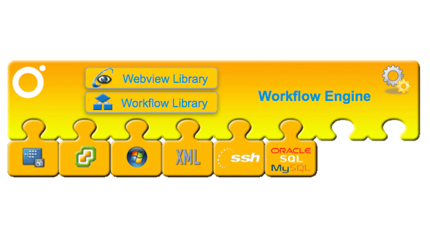 vCO Workflow: Create a vCD organization (1/2)