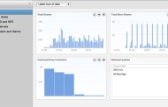 vCenter Operations 5.7.1 + vCenter Log Insight = Maximum Visibility