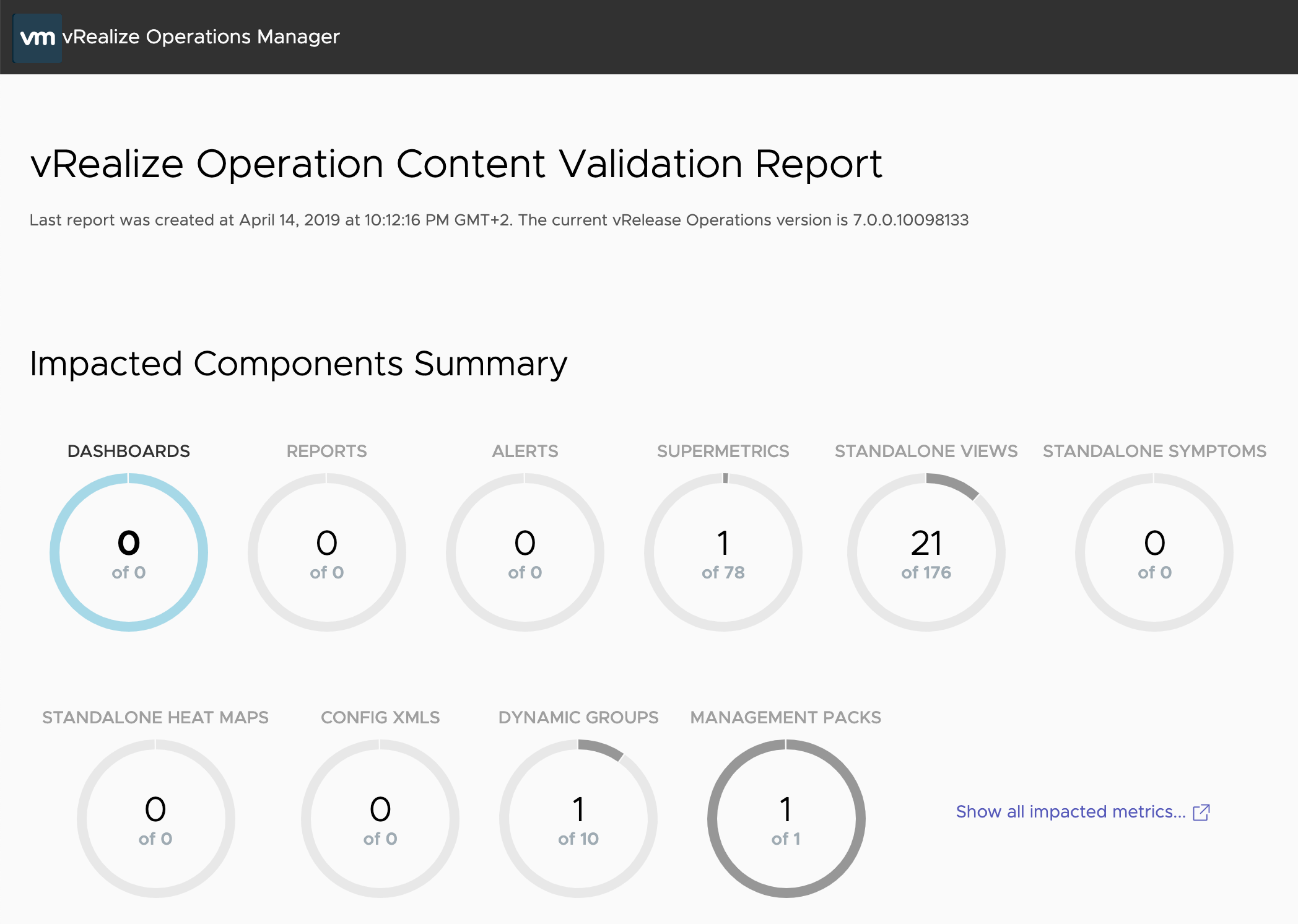 Upgrade to vRealize Operations 7.5 in six easy steps