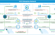 A closer look at HCX on VMConAWS (Part 1)