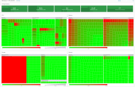 Build great dashboards with vRealize Operations Cloud – Part 4: Create a rotating overview dashboard with scoreboard and heatmap widgets