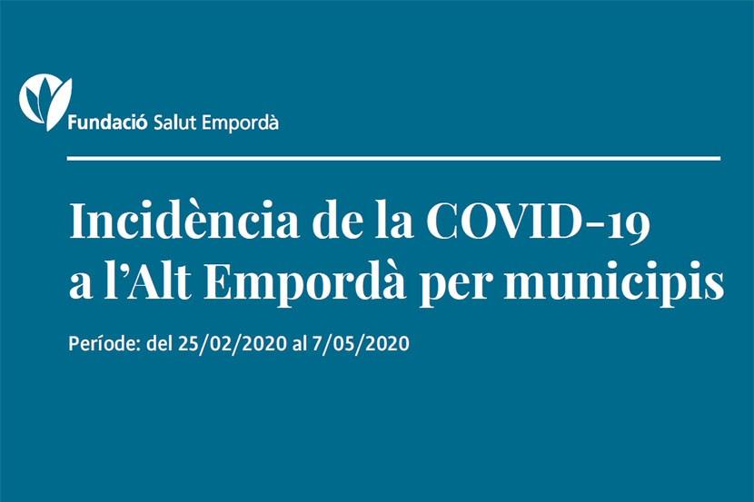 Incidència de la COVID-19 a l'Alt Empordà per municipis