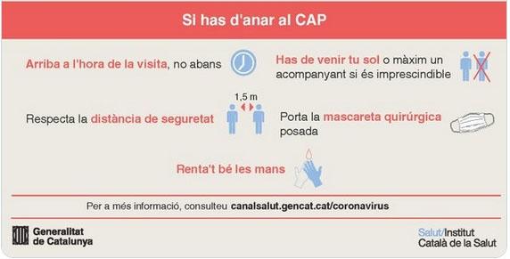 CAP de Roses