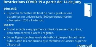 Mesures de contenció de la Covid-19