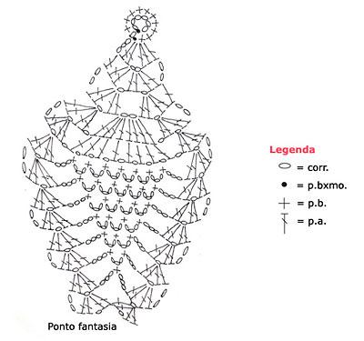 Gráfico para fazer o brinco de crochê