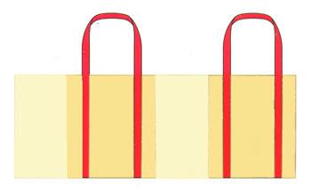 Esquema de costura da partes da bolsa