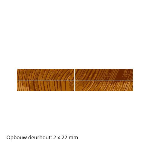 opbouw deurhout