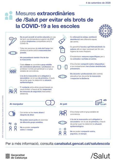 infografia-mesures-salut-escola