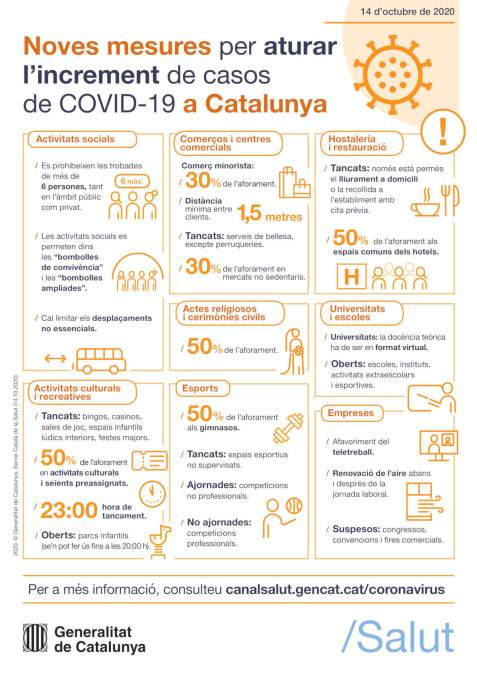 mesures-increment-casos-covid19
