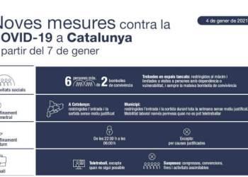 infografia-mesures-contencio-covid-19-aplicables-partir-7-gener-dest