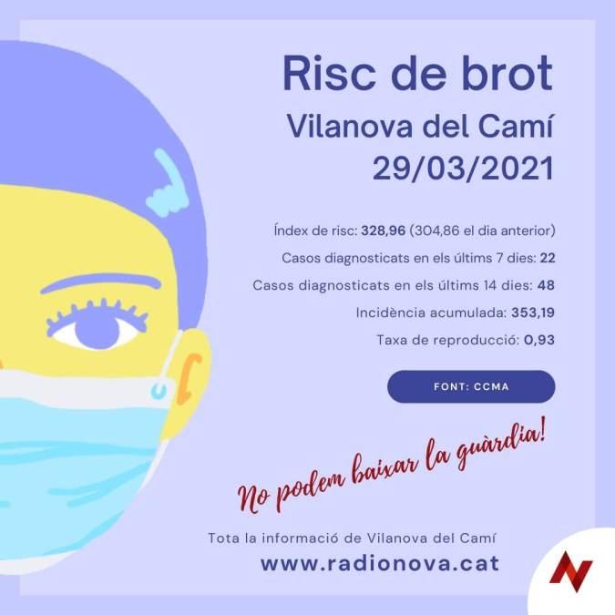 Vilanova del Camí Risc de brot 29_03_2021