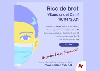 Vilanova del Camí Risc de brot 19_04_2021-dt