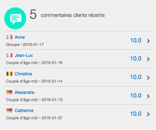1er commentaires 2016