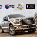 Best Prices On A Used Ford F 150 Westland Mi
