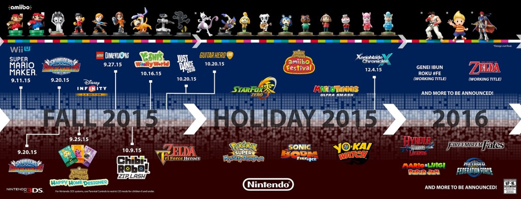 NintendoE3 2015 Roadmap