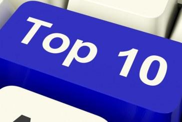 Estas son las 10 marcas más influyentes en Colombia ¿Cuál de ellas usa más?