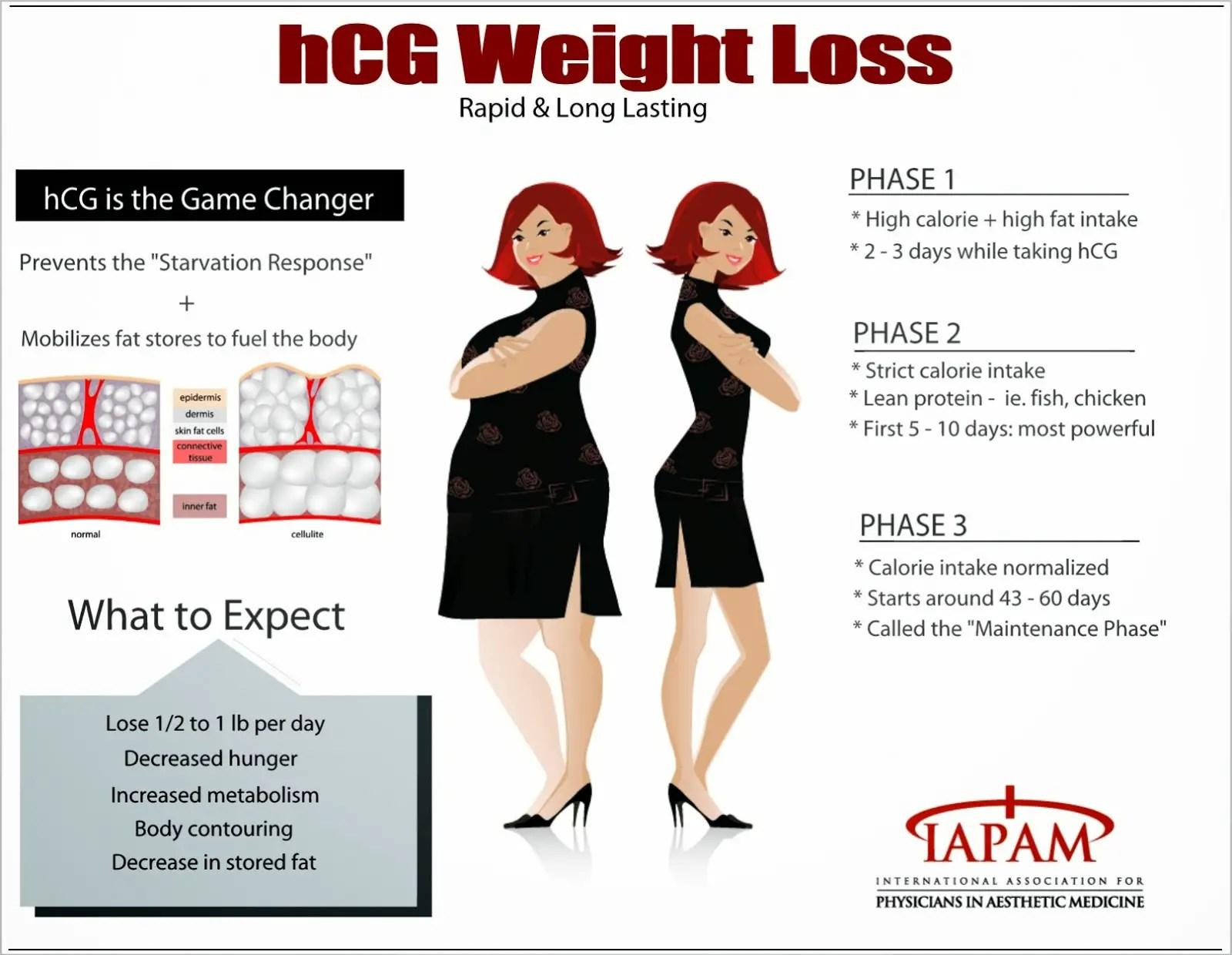 Lose 50 pounds 6 months diet plan image 10