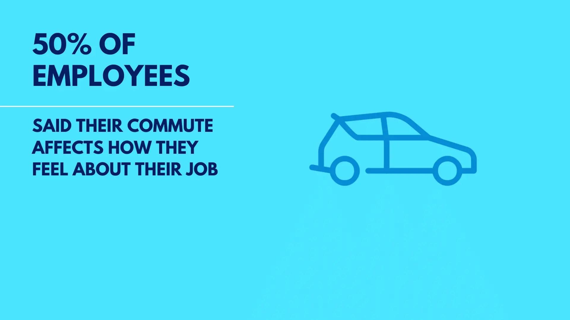 Commuter Assistance Working Perk Statistics