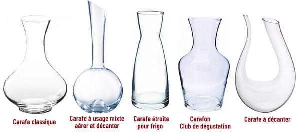 Les différents types de Carafes