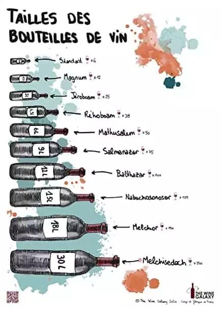 jeroboam decouvrez la bouteille