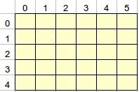 rectangular double dimension array