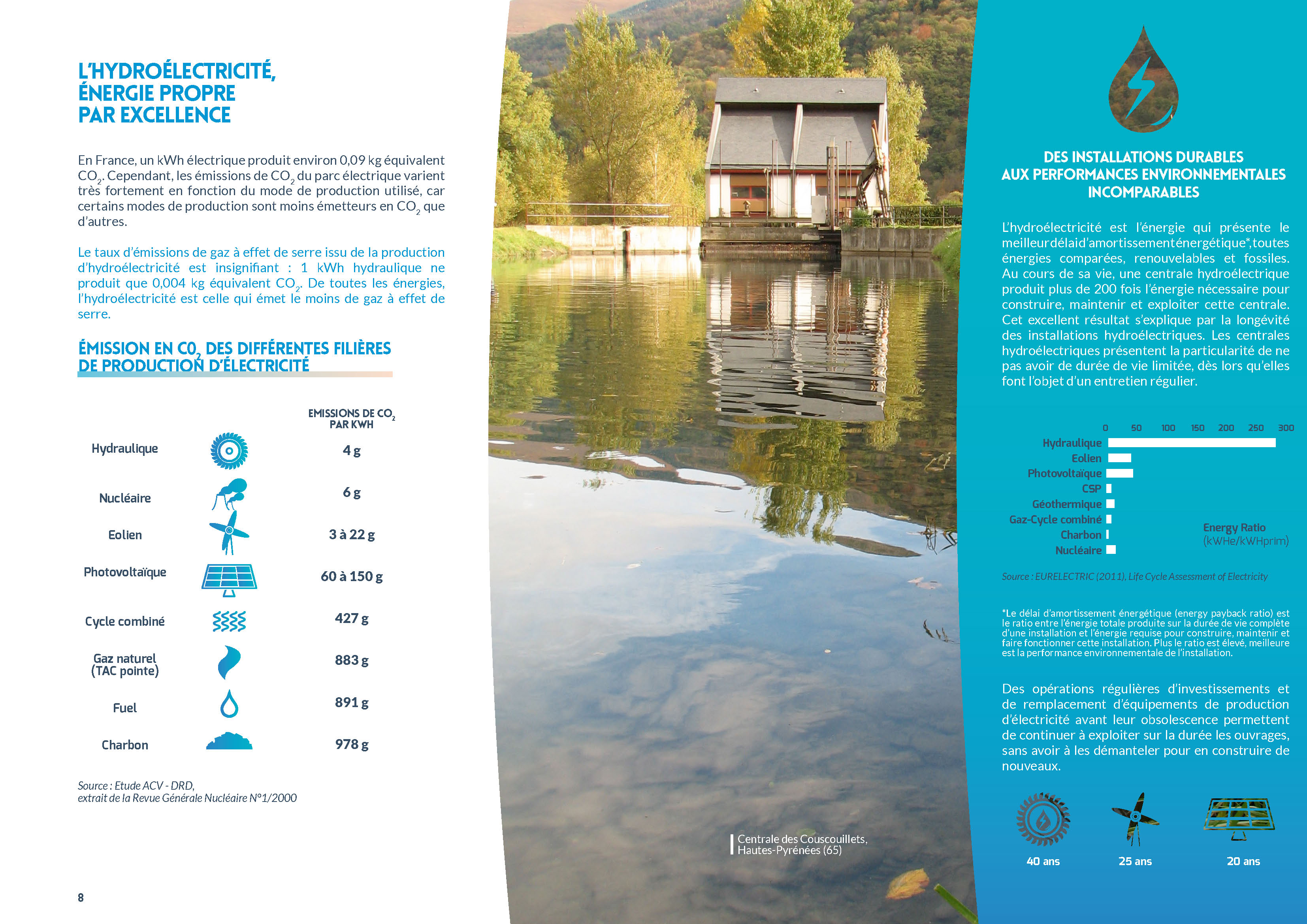Double page brochure
