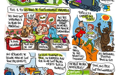 Planche BD pour Oxfam