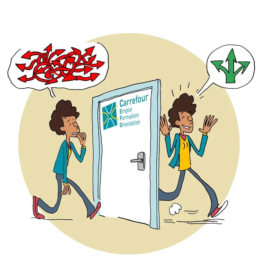 Illustration pour le Mémorandum 2019 du secteur des Centres d'insertion socioprofessionnelle. Conseils en orientation des CEFO.