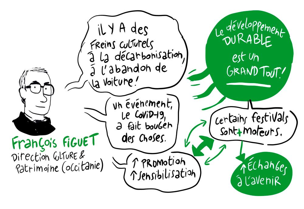 François Figuet - culture occitanie - festivals et politiques de transition écologique en Occitanie