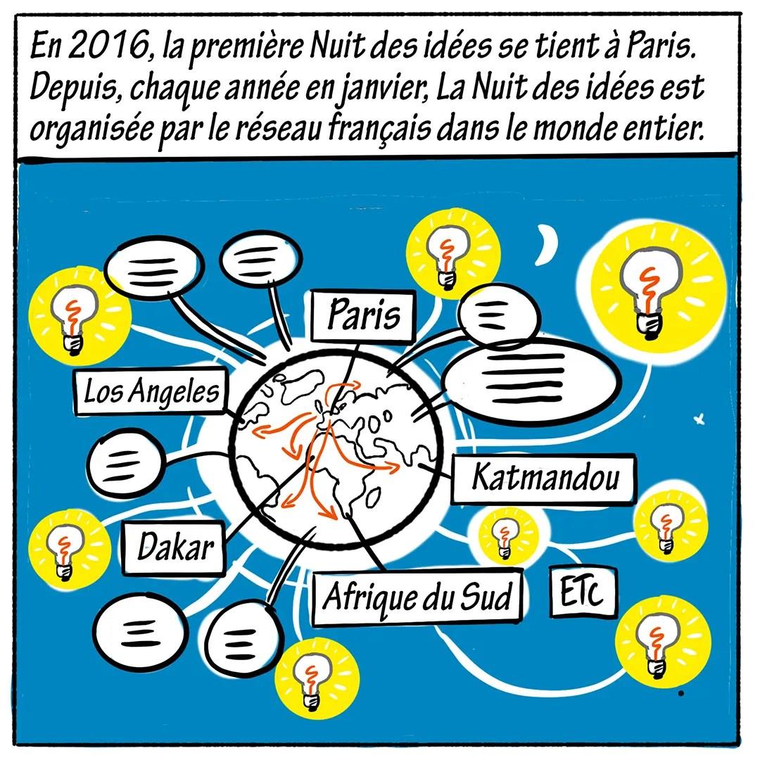 Nuit des idées en Belgique expliquée en images