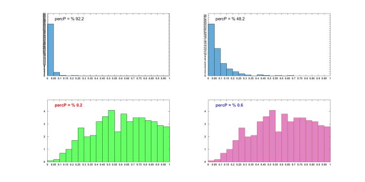 examplehistograms
