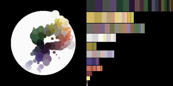 """Chroma Picture, analyse du tableau de Seurat, """"Un dimanche après-midi à l'île de la Grande Jatte"""""""