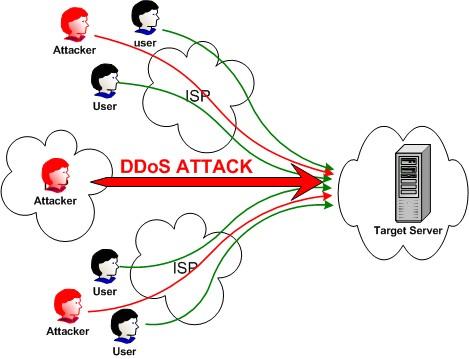 DDOS-Attack.jpg