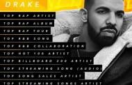 Drake arrasa en los Billboard Music Awards con 13 premios, superando el récord de Adele