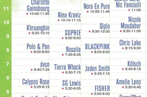Horarios del segundo fin de semana de Coachella. Rosalía actuará casi a la misma hora del viernes pasado
