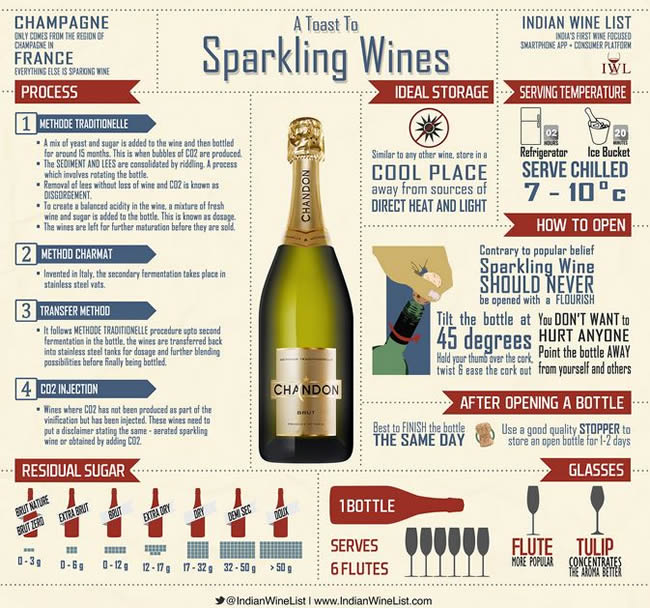 a-toast-to-sparkling-wines