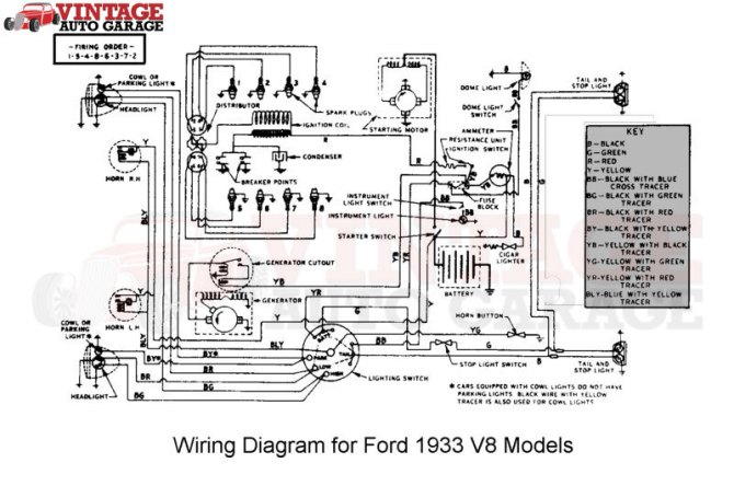 1932 dodge wiring diagram  center wiring diagram tancanvas